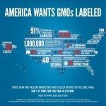 sdfp America_wants_GMO_products_labeled-502
