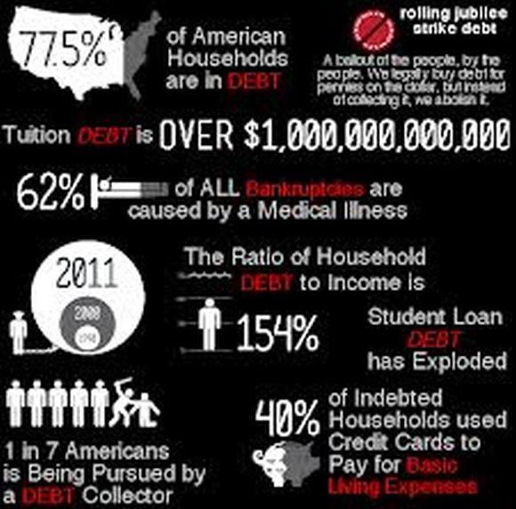 rolling debt