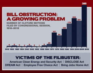 FilibusterReform