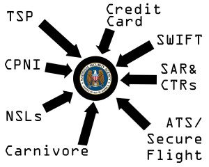 security graphic