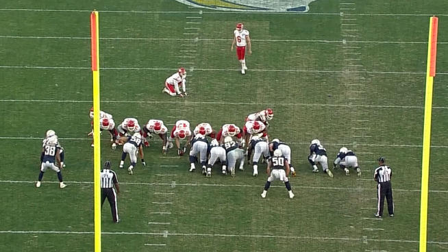 NFL admits that a penalty should have been called on the Chargers for illegal formation on Chiefs' game winning FG attempt.  New rule mandates no more than six defenders on either side of the ball.  Image Source:  NFL.com