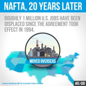 NAFTA-20-Years-Later-1-Million-Jobs_issuebanner
