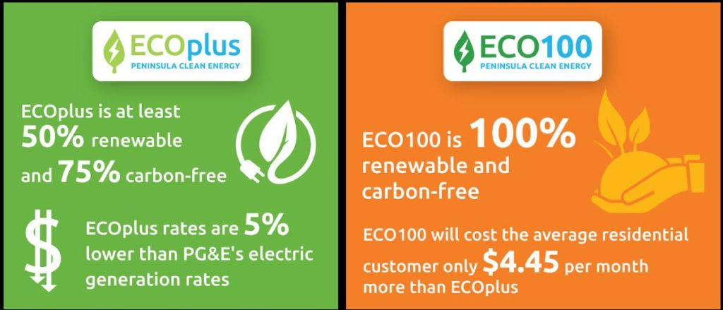 Graphic comparing rates for two CCE programs
